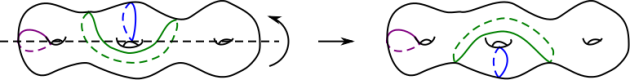 hyperelliptic